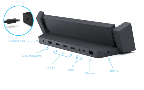Surface 2 dock